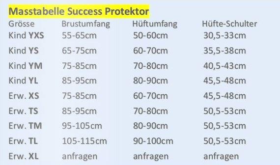 Tipperary Success Protektor - die richtige Größe